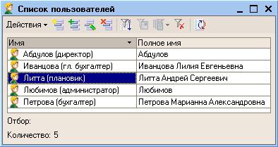 Список пользователей